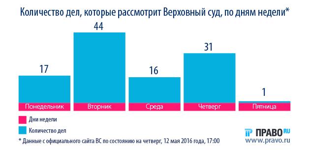 Подсудность если одна из фирм не российская