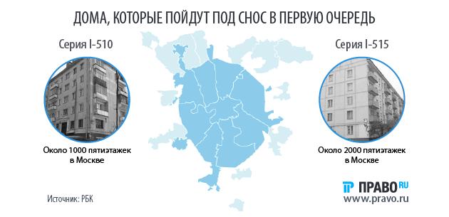Проситутка москва без апартаменты фото 147-223