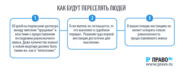 Больниц 12 г москвы телефон