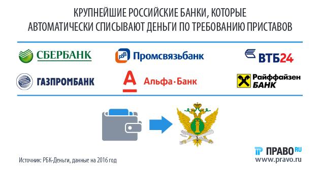Законно ли приставы списывают деньги со счета ооо центр взыскания задолженности москва