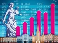 Рейтинг юридического образования Право.ru