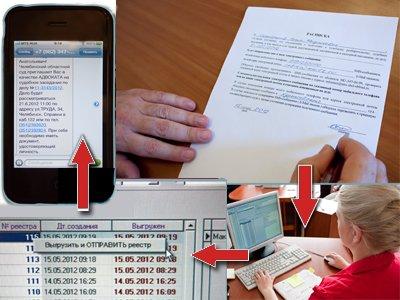 В Челябинском облсуде оптимизирована рассылка судебных SMS-сообщений - принцип одной клавиши