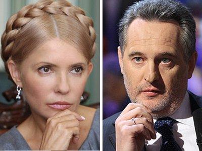Суд Нью-Йорка отклонил иск Юлии Тимошенко против Дмитрия Фирташа