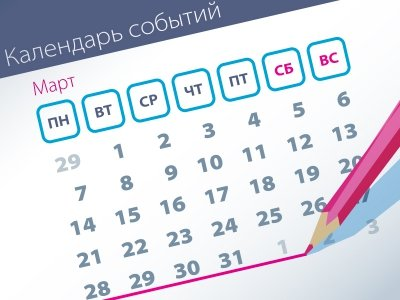 Самые заметные события прошлой недели (28.03–01.04)