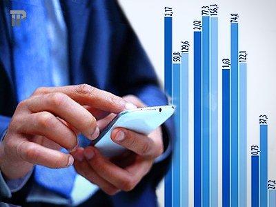 Рэнкинг Право.ru – судебная нагрузка на крупнейших мобильных операторов
