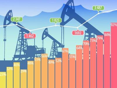 """Рэнкинг """"Право.ru"""": судебная нагрузка на 20 крупнейших нефтегазовых компаний"""